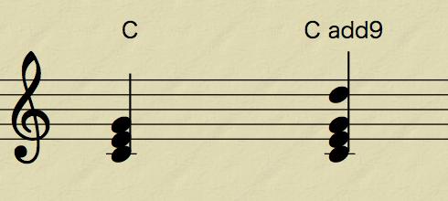 ピアノコードC