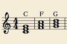 ピアノ3コード