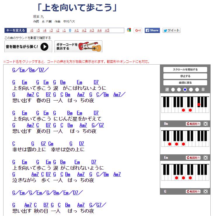 ピアノ楽譜無料3